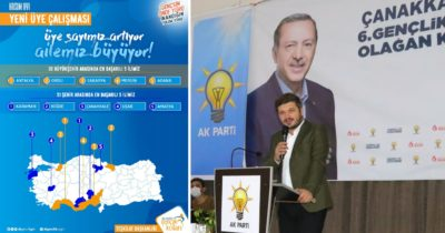 'AK Gençlik Çanakkale' Türkiye 3'üncüsü oldu