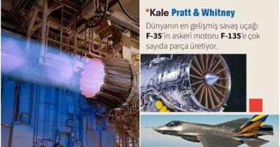 Kale Pratt & Whitney'den başarılı ortaklık